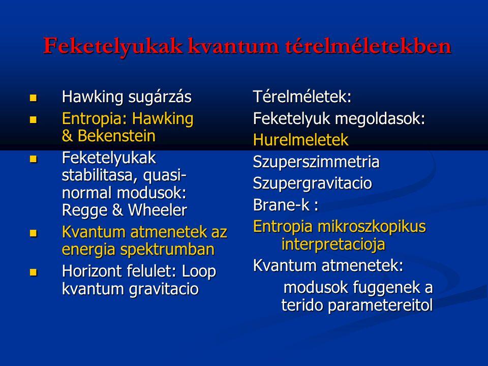 Feketelyukak kvantum térelméletekben