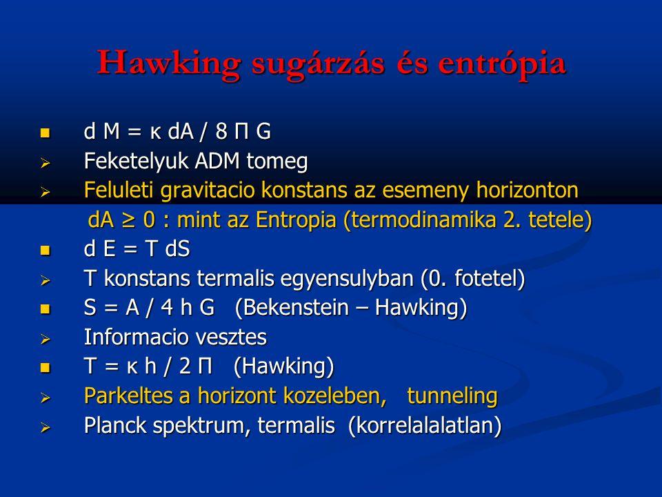 Hawking sugárzás és entrópia