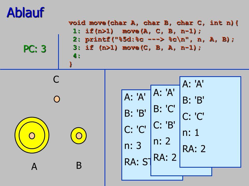Ablauf PC: 3 C A: A B: B A: A A: A B: C C: C B: B C: B