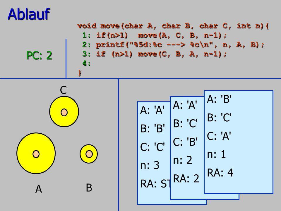 Ablauf PC: 2 C A: B A: A B: C A: A B: C C: A B: B C: B