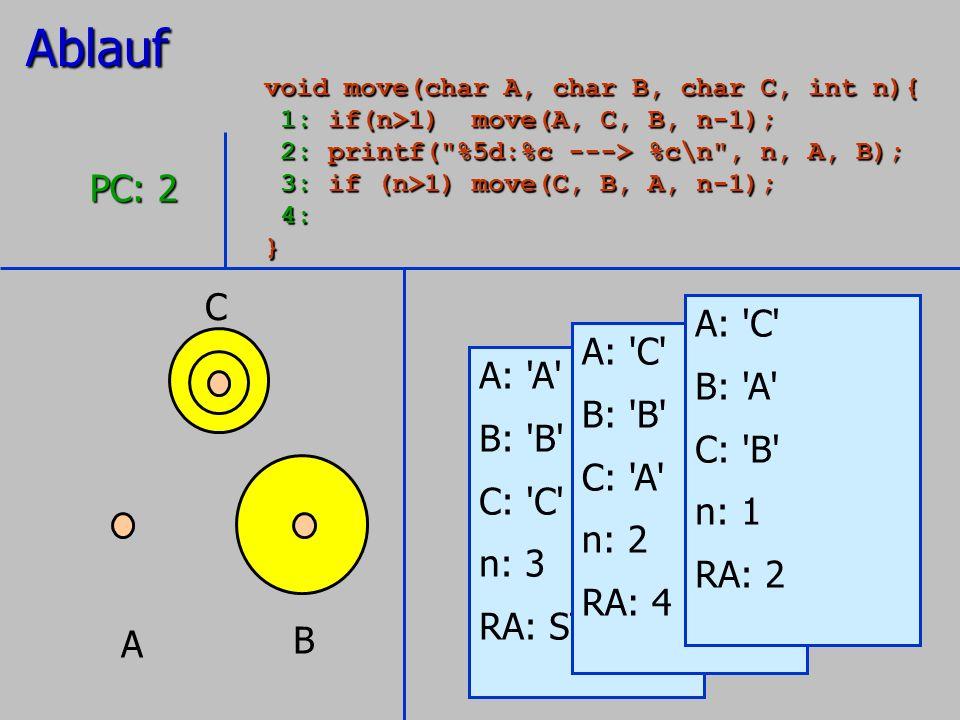 Ablauf PC: 2 C A: C B: A A: C A: A B: B C: B B: B C: A