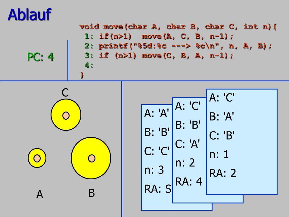 Ablauf PC: 4 C A: C B: A A: C A: A B: B C: B B: B C: A