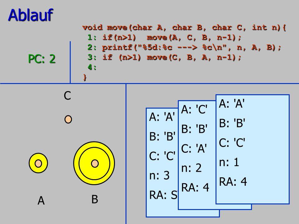 Ablauf PC: 2 C A: A A: C B: B A: A B: B C: C B: B C: A