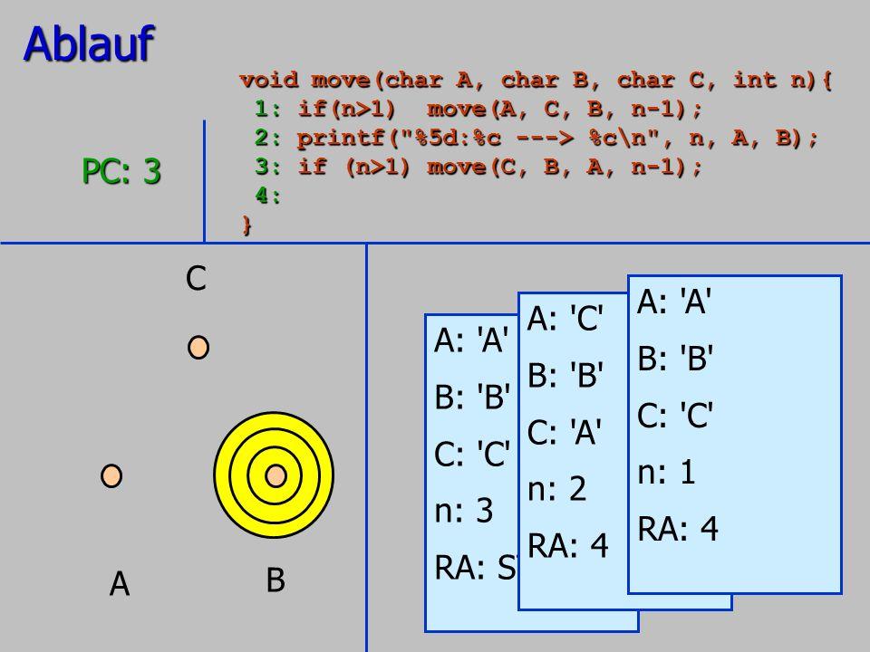 Ablauf PC: 3 C A: A A: C B: B A: A B: B C: C B: B C: A