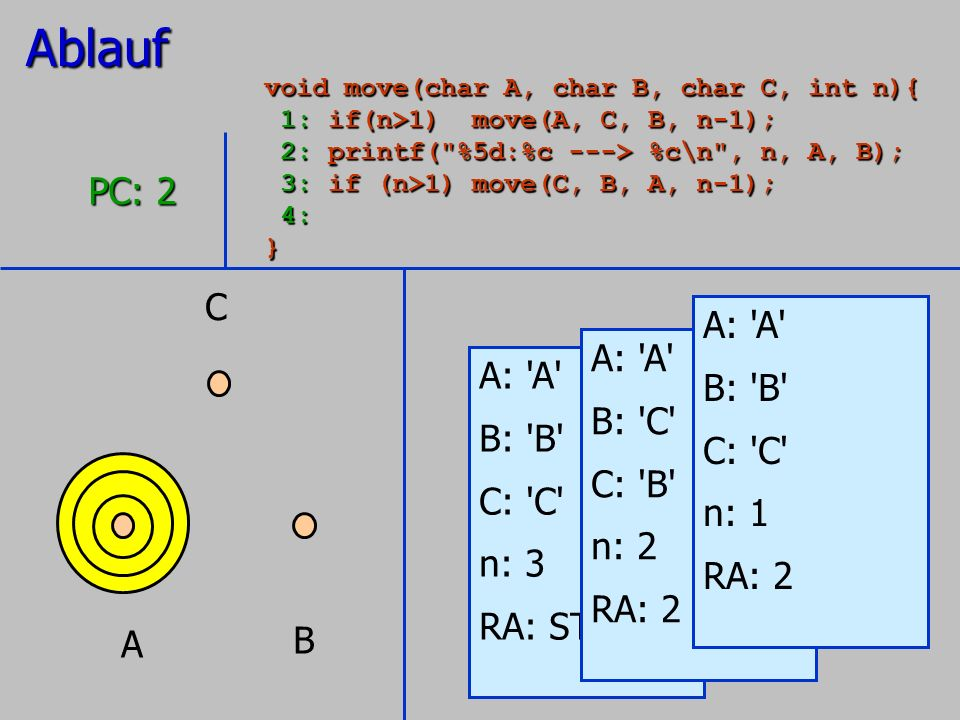Ablauf PC: 2 C A: A B: B A: A A: A B: C C: C B: B C: B