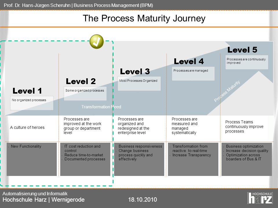 The Process Maturity Journey