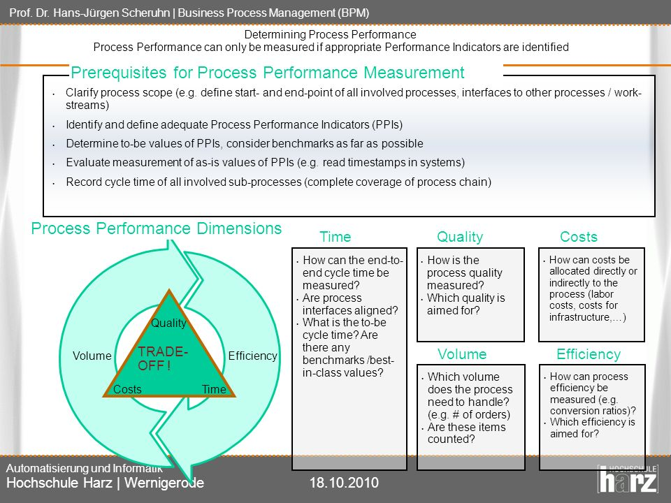 Prerequisites for Process Performance Measurement