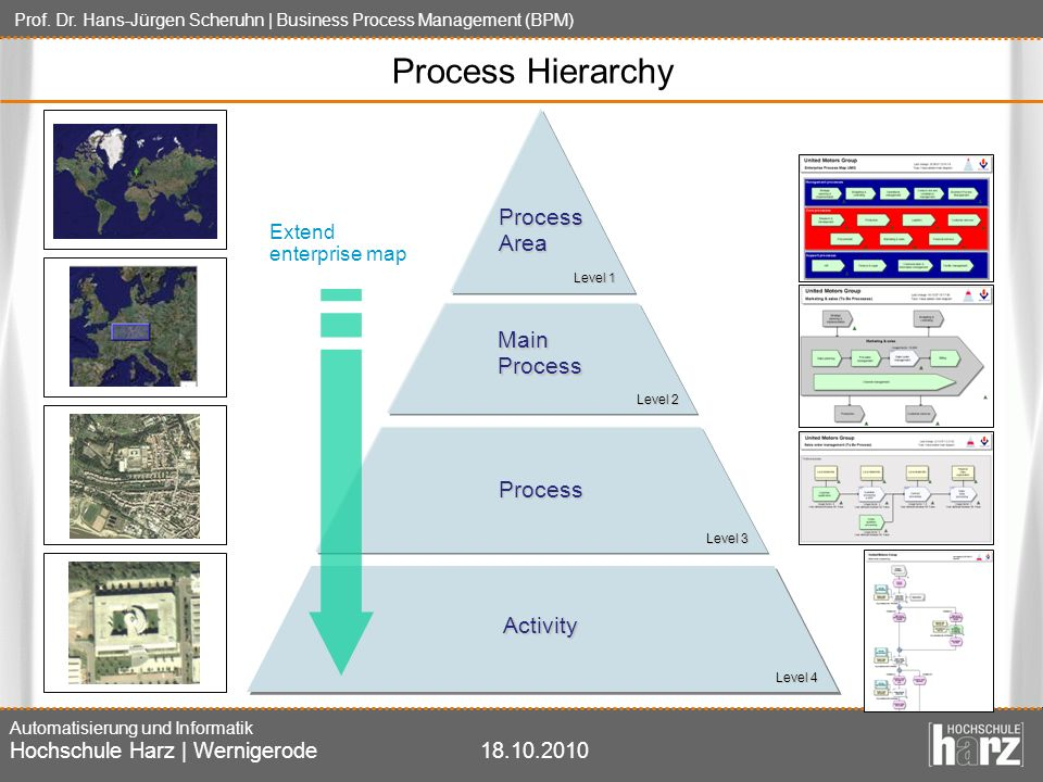 Process Hierarchy Process Area Main Process Process Activity Extend