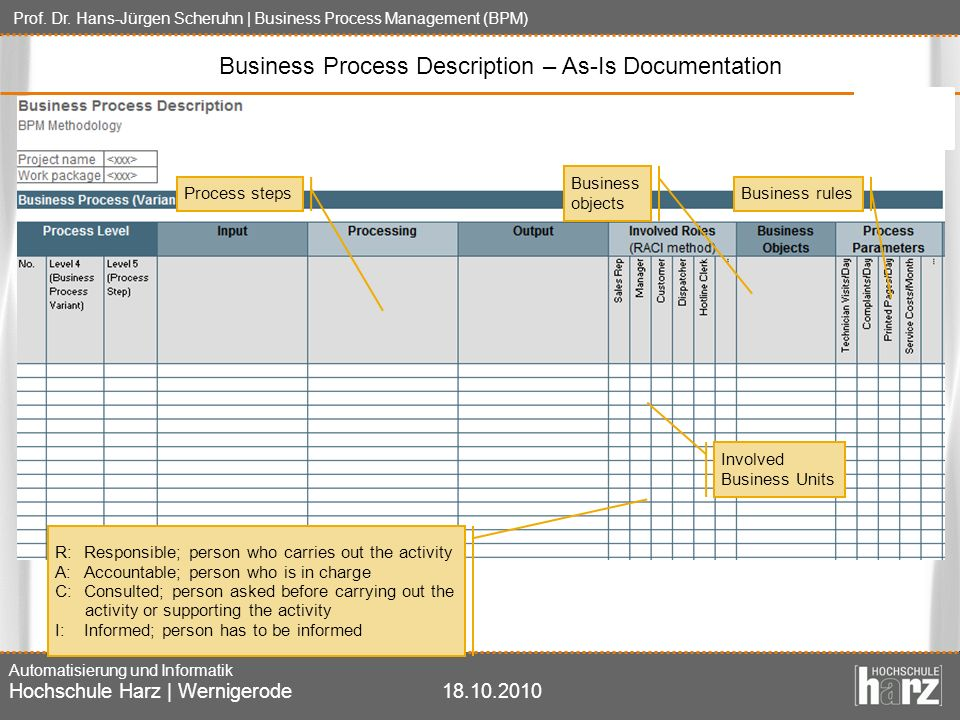 Business Process Description – As-Is Documentation