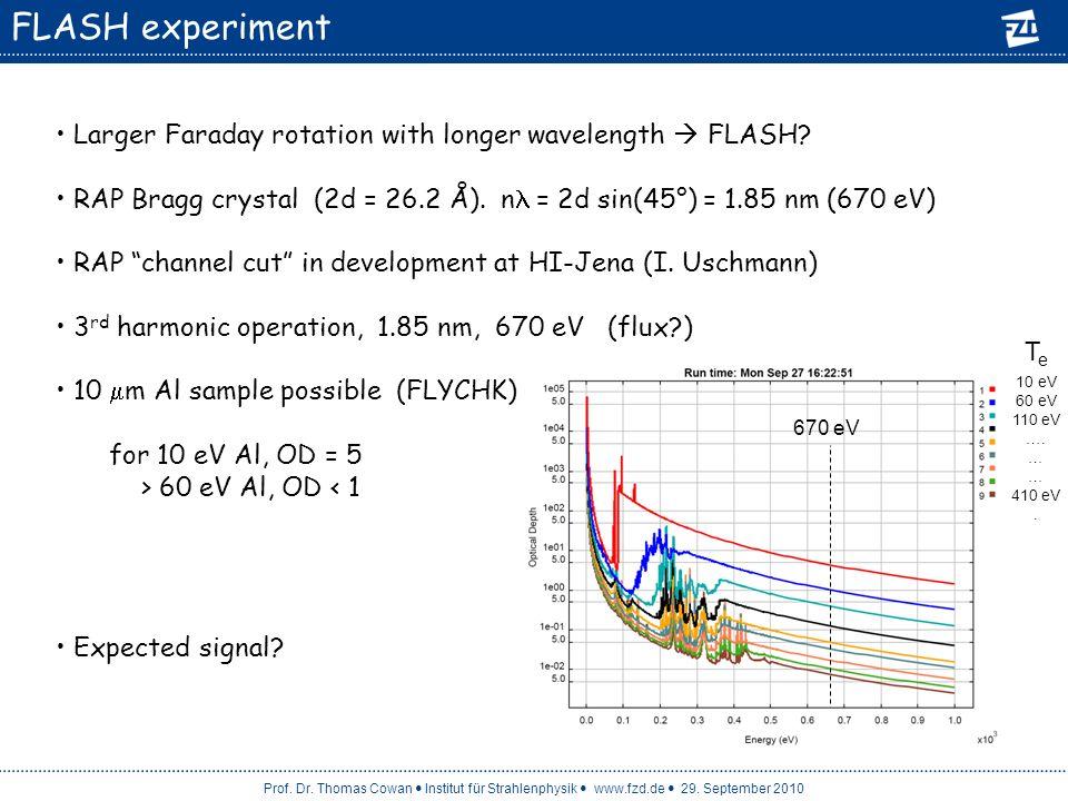 FLASH experiment Larger Faraday rotation with longer wavelength  FLASH RAP Bragg crystal (2d = 26.2 Å). nl = 2d sin(45°) = 1.85 nm (670 eV)