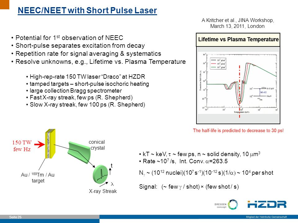 A Kritcher et al., JINA Workshop,