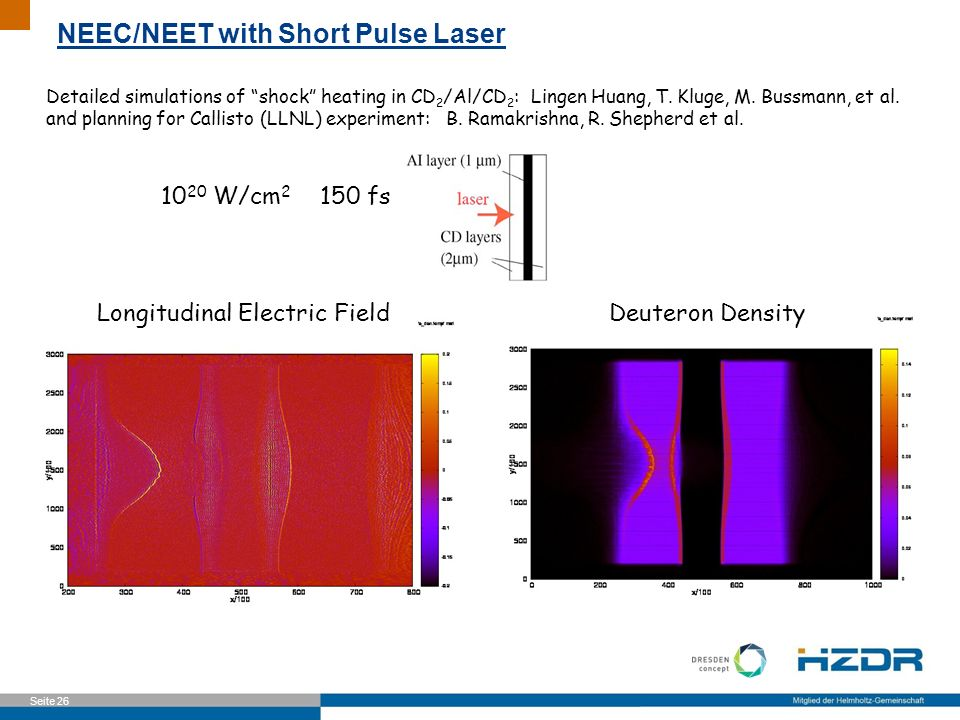 NEEC/NEET with Short Pulse Laser