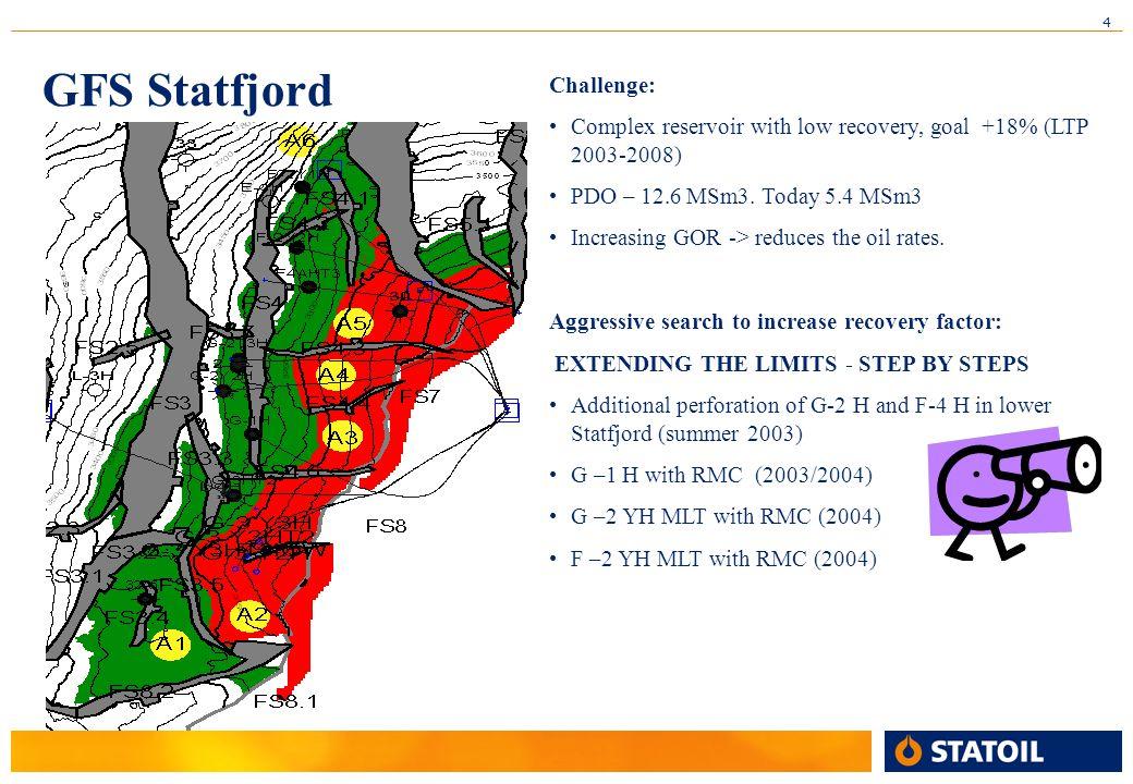 GFS Statfjord Challenge: