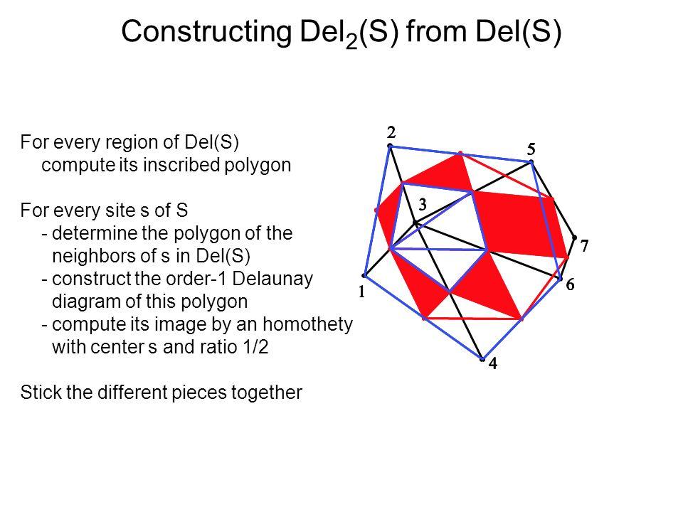 Constructing Del2(S) from Del(S)