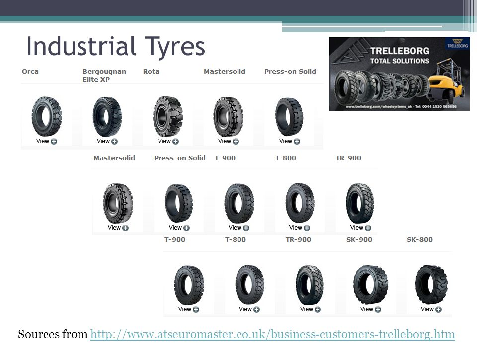 Industrial Tyres Sources from