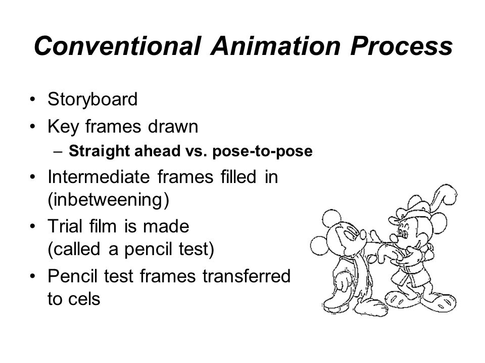 Conventional Animation Process