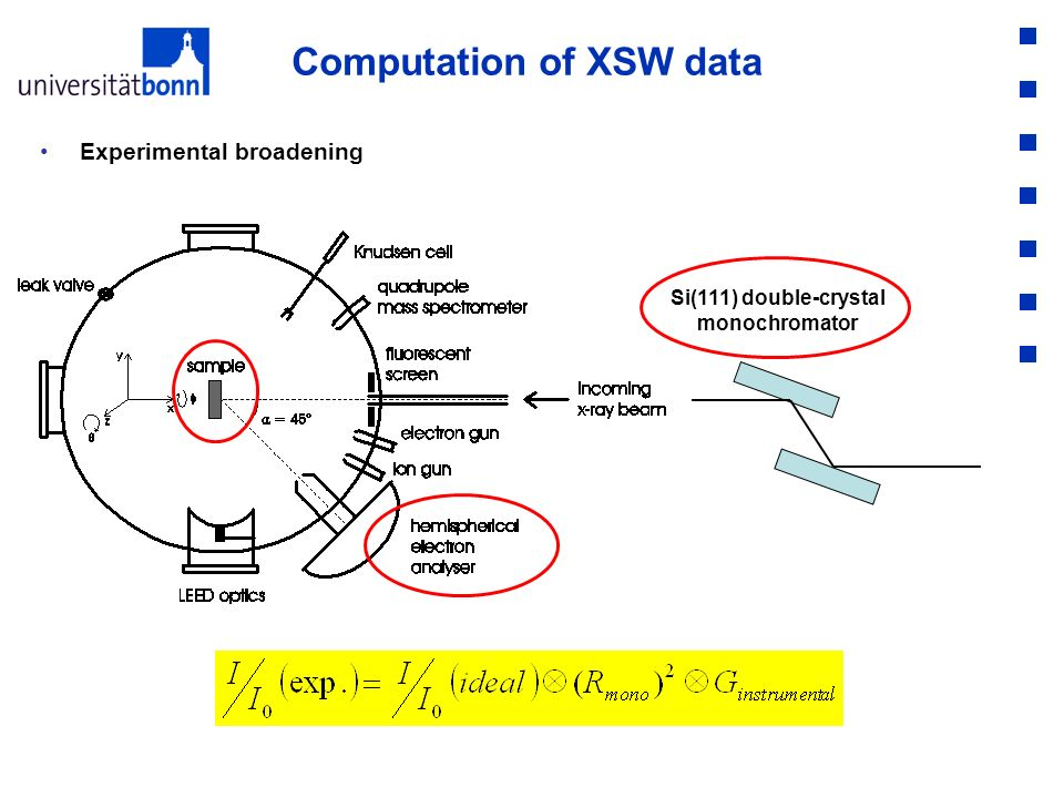 Computation of XSW data