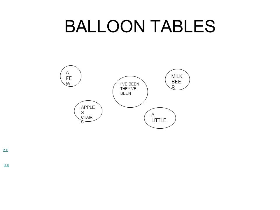 BALLOON TABLES A FEW MILK BEER A LITTLE A FEW MILK BEER A LITTLE
