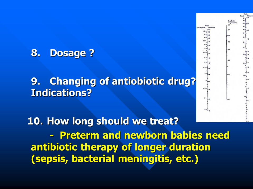 8. Dosage 9. Changing of antiobiotic drug Indications 10. How long should we treat