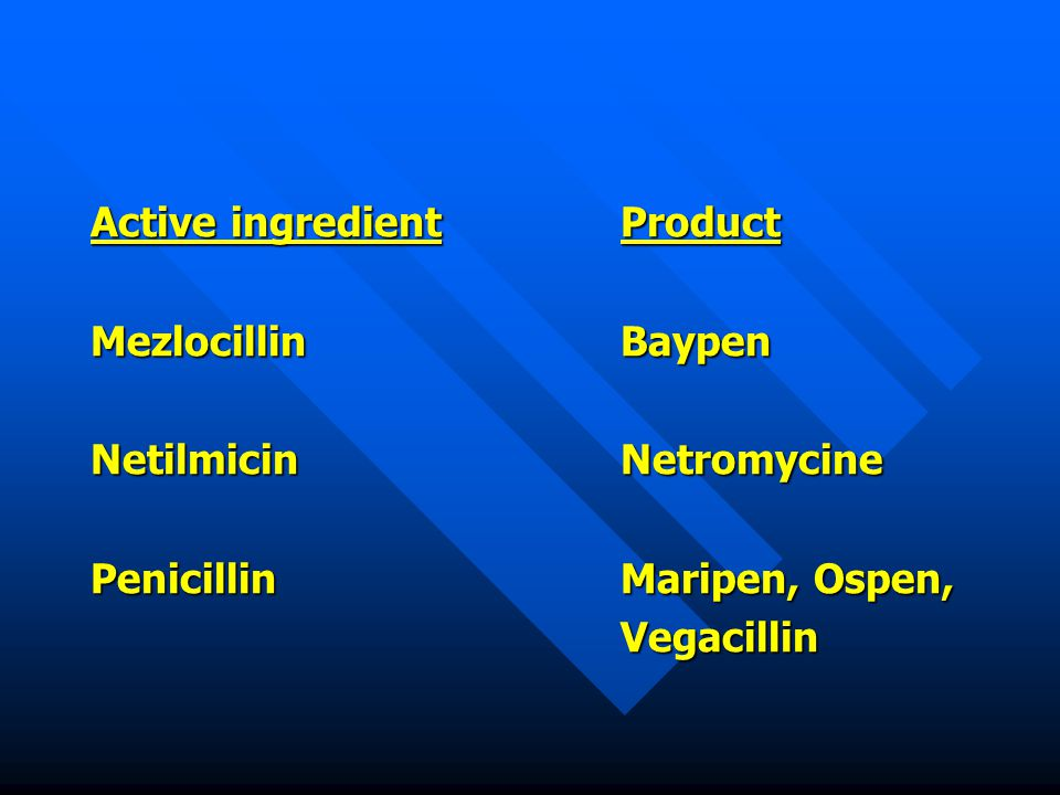 Active ingredient Product
