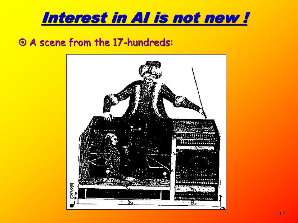 Interest in AI is not new !