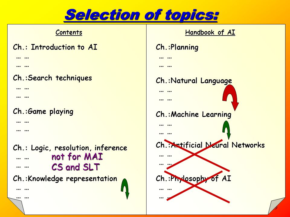Selection of topics: not for MAI CS and SLT