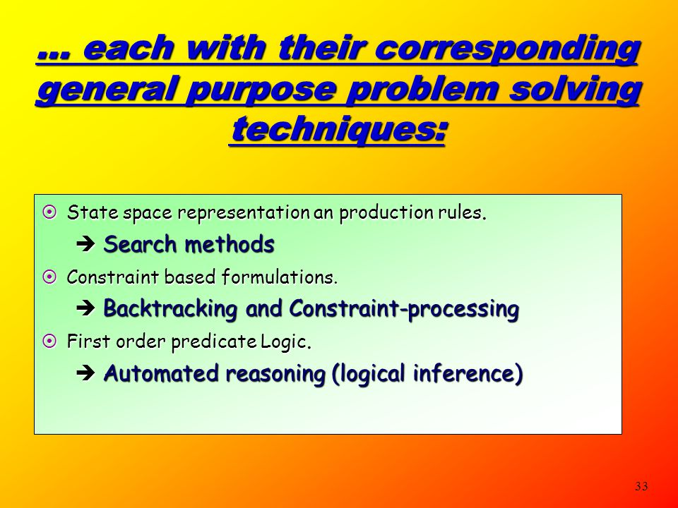 … each with their corresponding general purpose problem solving techniques: