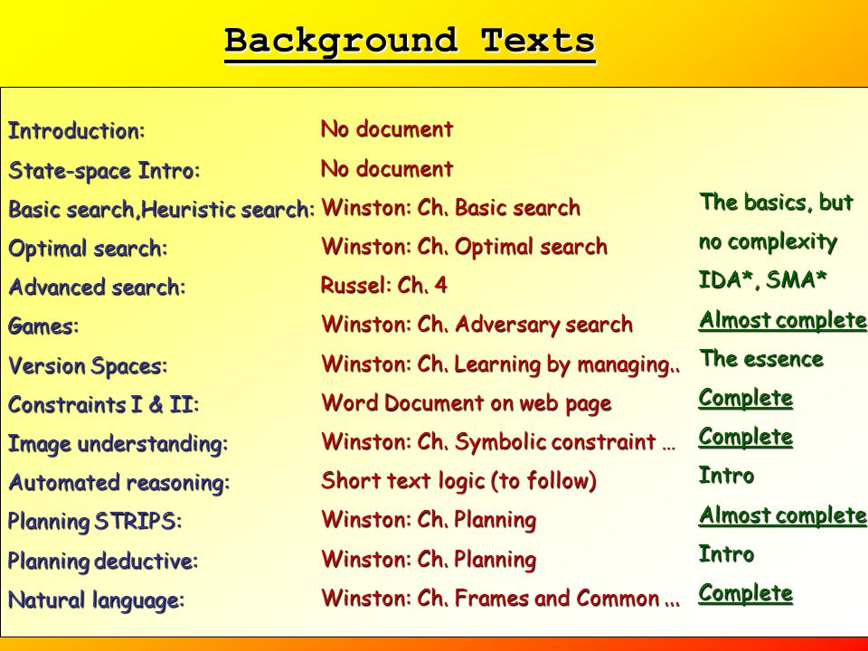 Background Texts Introduction: No document The basics, but