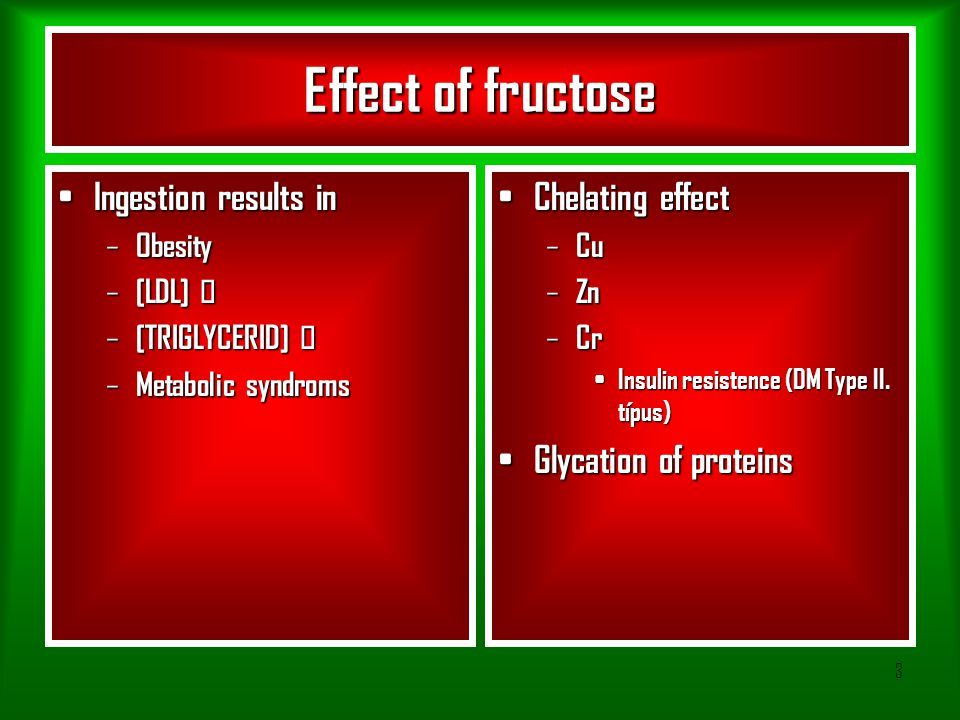 Effect of fructose Ingestion results in Chelating effect