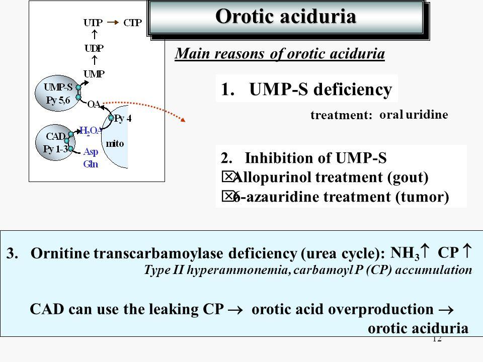 Orotic aciduria 1. UMP-S deficiency Main reasons of orotic aciduria