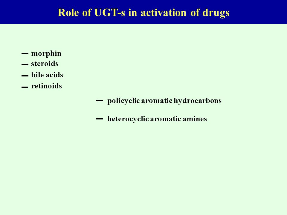 Role of UGT-s in activation of drugs