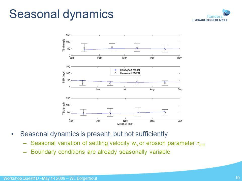 Seasonal dynamics Seasonal dynamics is present, but not sufficiently