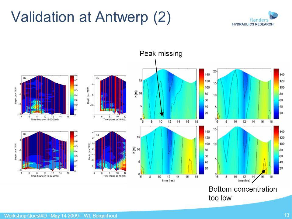 Validation at Antwerp (2)