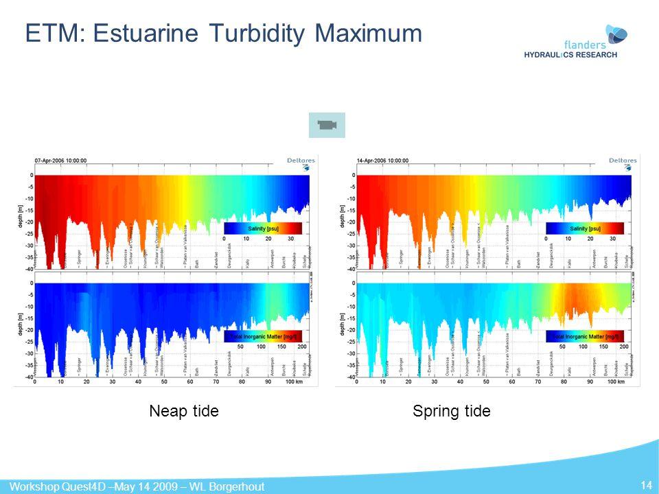 ETM: Estuarine Turbidity Maximum