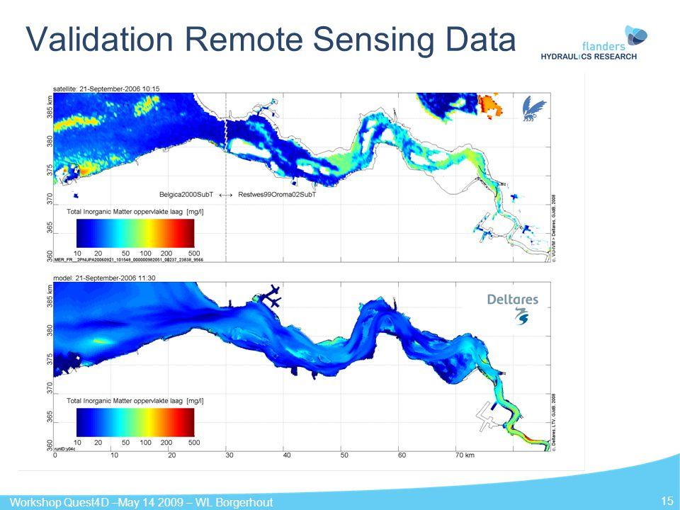 Validation Remote Sensing Data