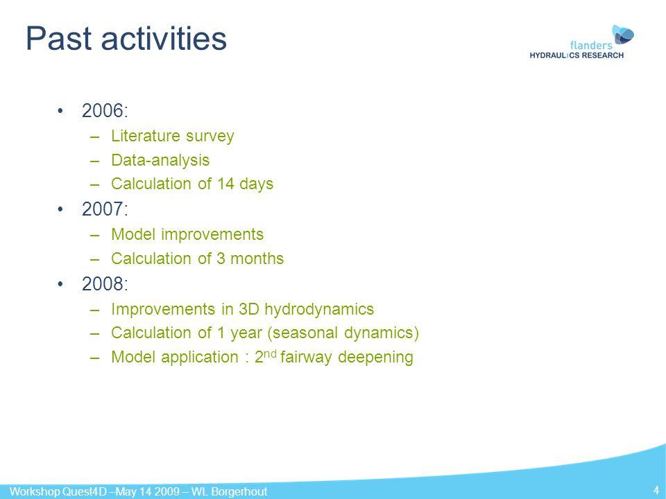 Past activities 2006: 2007: 2008: Literature survey Data-analysis