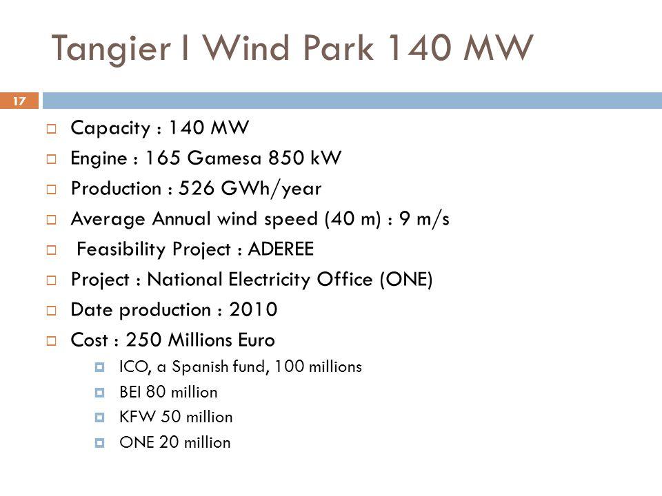 Tangier I Wind Park 140 MW Capacity : 140 MW