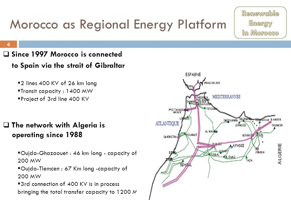 Morocco as Regional Energy Platform