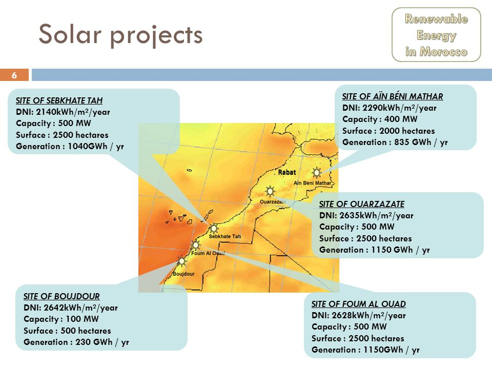 Solar projects Renewable Energy in Morocco SITE OF AÏN BÉNI MATHAR