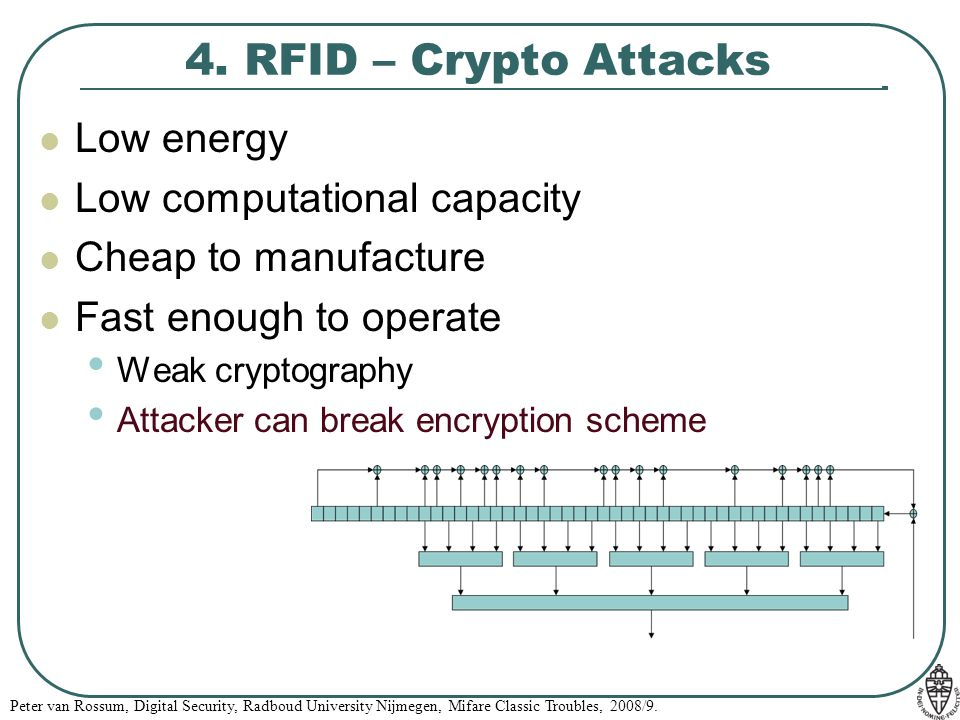 4. RFID – Crypto Attacks Low energy Low computational capacity