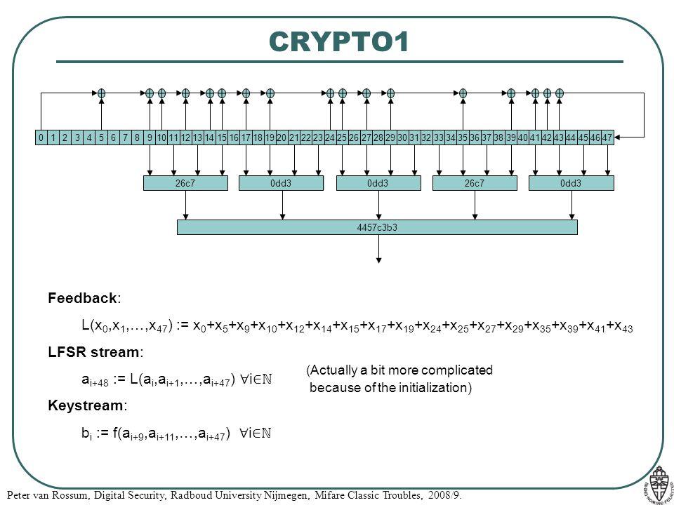 CRYPTO1 1. 2. 3. 4. 5. 6. 7. 8. 9. 10. 11. 12. 13. 14. 15. 16. 17. 18. 19. 20. 21.