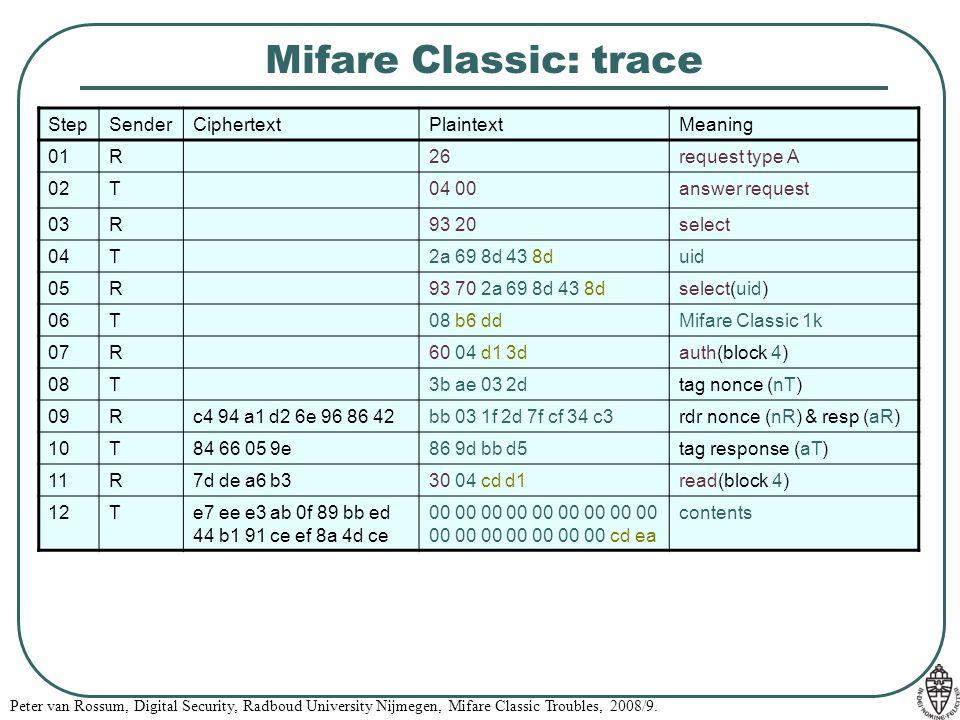 Mifare Classic: trace Step Sender Ciphertext Plaintext Meaning 01 R 26