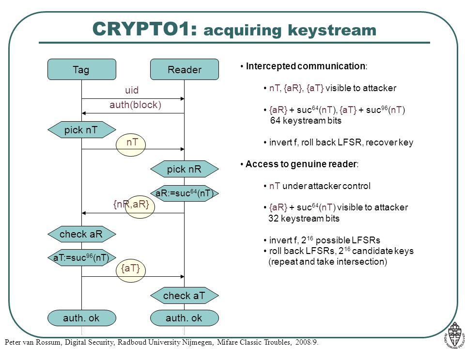CRYPTO1: acquiring keystream