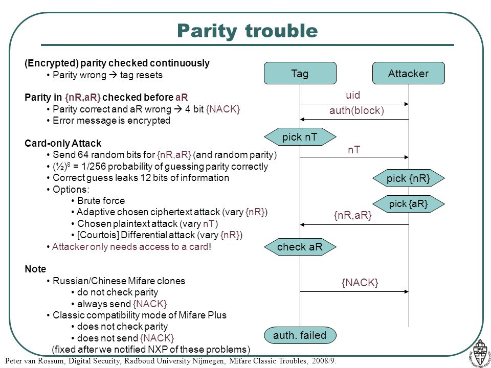 Parity trouble Tag Attacker uid auth(block) pick nT nT pick {nR}