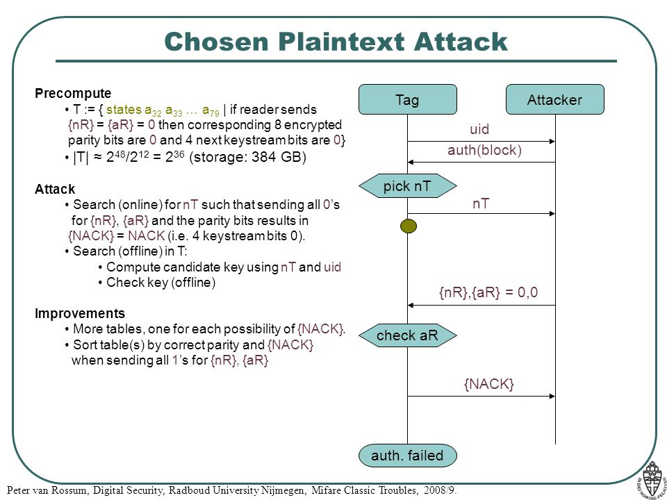 Chosen Plaintext Attack