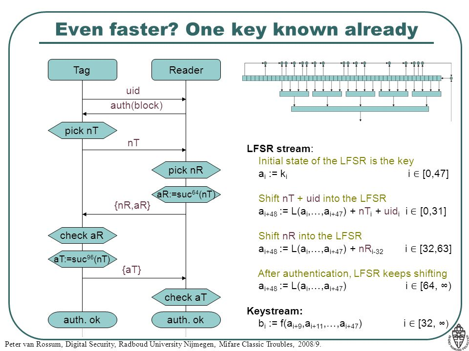 Even faster One key known already