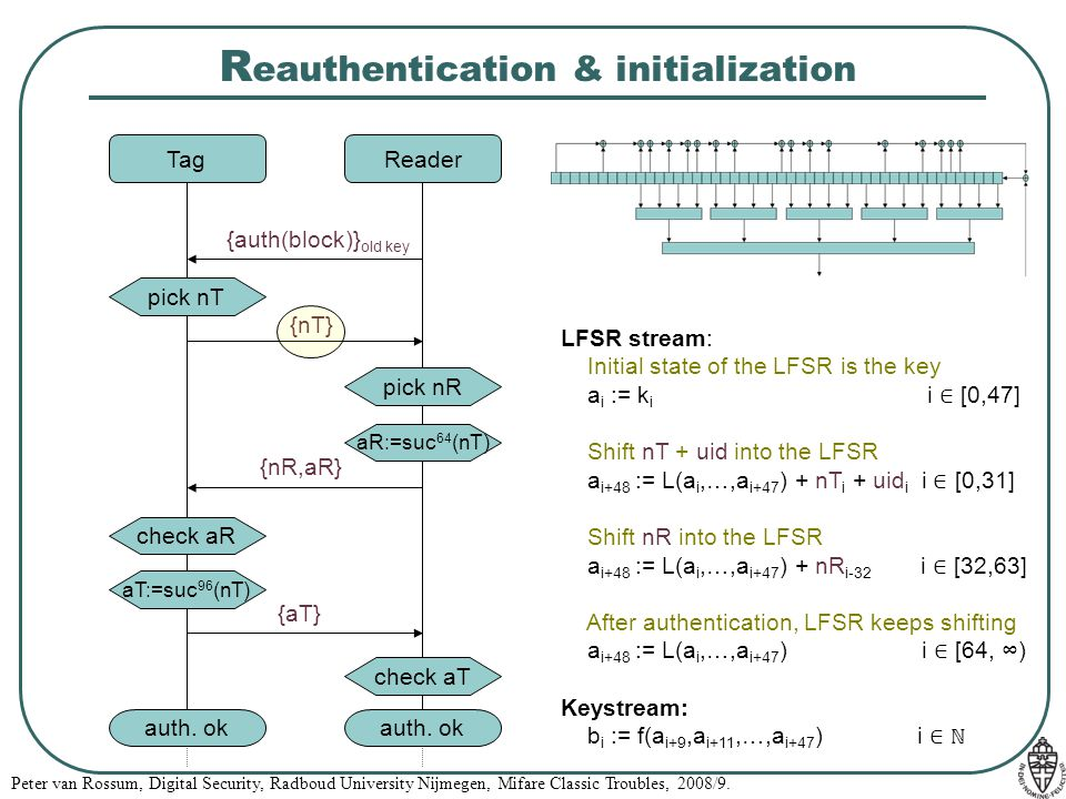 Reauthentication & initialization