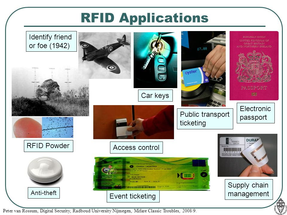 RFID Applications Identify friend or foe (1942) Car keys Electronic
