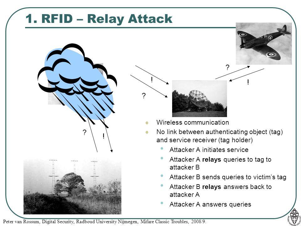 1. RFID – Relay Attack ! ! ! Wireless communication