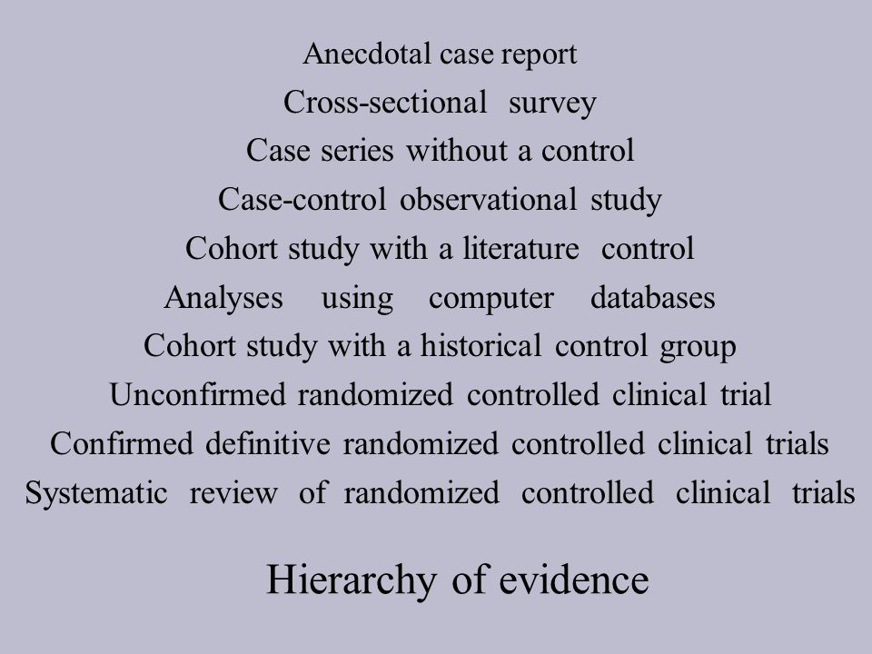 Hierarchy of evidence Cross-sectional survey